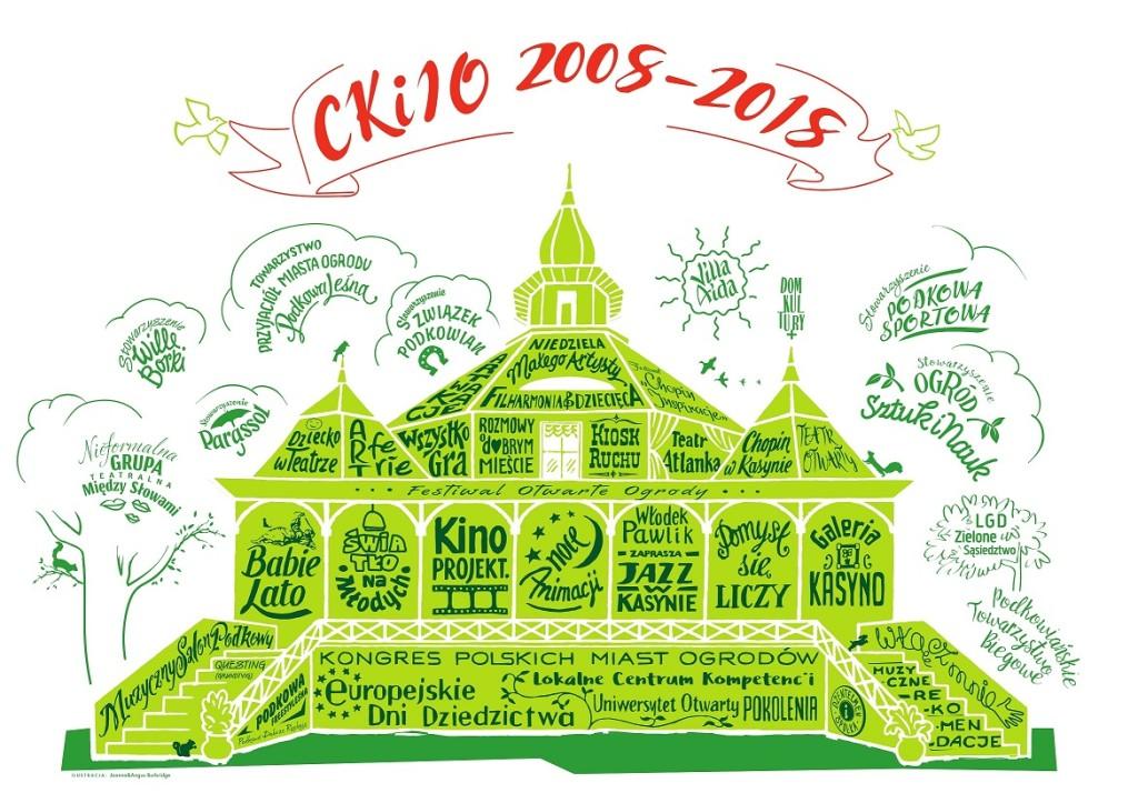 10 lat CKiIO baner